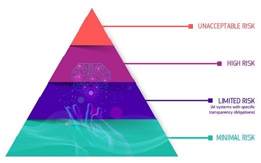 pyramid_7F5843E5-9386-8052-931F5C4E98C6E5F2_75757.jpg
